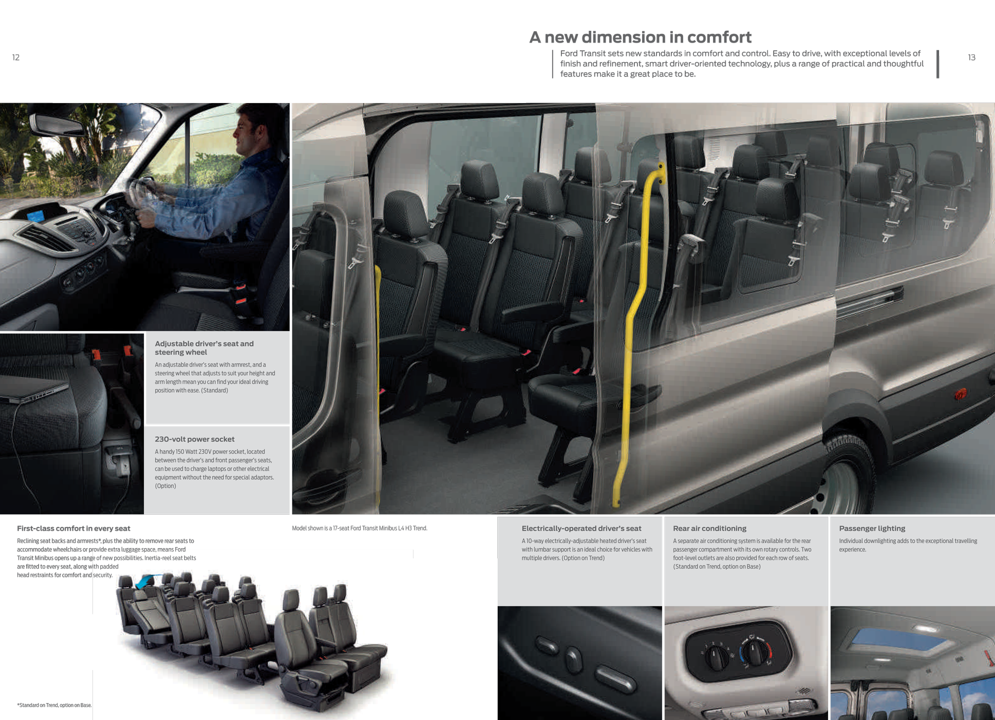 Ford Transit Minibus Leasing Information About Air Conditioning Systems New Br